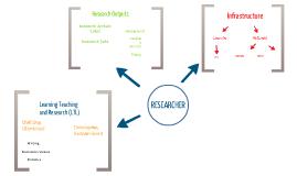 Research LU