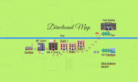 Directional Map