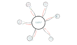 Copy of APLICACIONES DEL TELEMARKETING (MERCADOTECNIA DIRECTA)