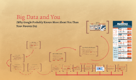 Copy of Big Data and You