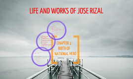 life and works of jose rizal by john lotter on prezi. Black Bedroom Furniture Sets. Home Design Ideas