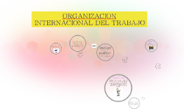 Copy of oRGANIZACION INTERNACIONAL DEL TRABAJO