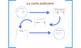 La carte judiciaire