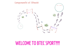 Unit 2 D1&D1.1 Components of Fitness and Skill-Related Fitness