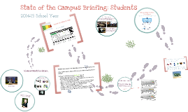 State of the Campus Briefing w/ Students 2014-15
