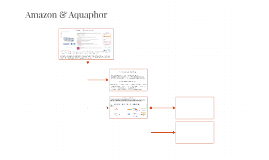 Amazon & Aquaphor