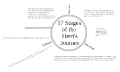 17 Stages of the Hero's Journey
