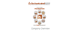 2015 OrchestratedBEER Company Overview