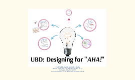 "Frazier-LIVE CLASS PREZI- UBD: Designing for ""AHA!"""