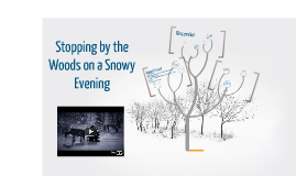Copy of Stopping by the Woods on a Snowy Evening