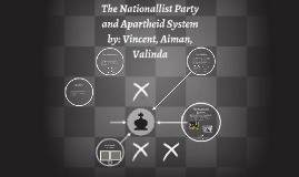 the nationallist party and apartheid system