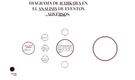 DIAGRAMA DE ICHIKAWA PARA EL ANALISIS DE EVENTOS ADVERSOS