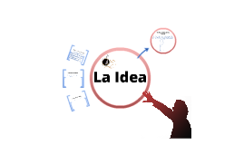 Tema 1: La Idea
