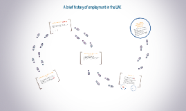 Copy of A brief history of employment in the UAE