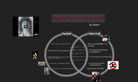 Copy of Macbeth vs I Want It All