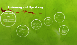 Copy of Listening and Speaking
