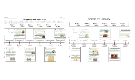 Chapter 3 - Section 2 Timeline