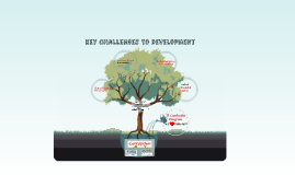 Copy of Challenges to development