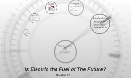 Is Electric the Fuel of The Future?