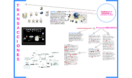 Copy of Recuperacion de informacion en ambientes de BDD