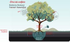 Copy of Arbol del Conflicto