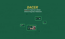DACER