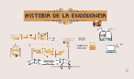 Copy of HISTORIA DE LA ENDODONCIA