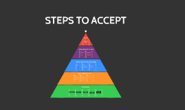 STEPS TO ACCEPT