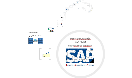 Copy of INTRODUCCIÓN SAP MM