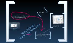 website re-direction