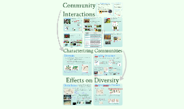 AP Bio Prezi 47- Community Interactions