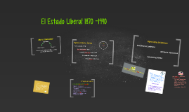 El Estado Liberal 1870 -1940