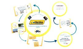 Copy of Copy of Renting Pichincha
