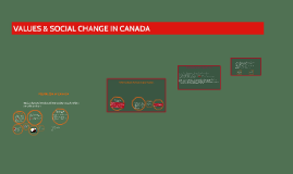 VALUES & SOCIAL CHANGE IN CANADA