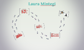 Copy of Laura Mintegi