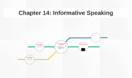 Chapter 14: Informative Speaking