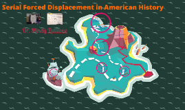 Serial Forced Displacement