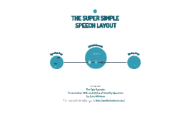 Copy of The Super Simple Speech Layout