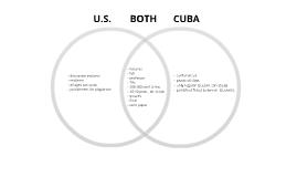 University U.S vs.  Cuba