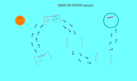 BASE DE DATOS (repaso)