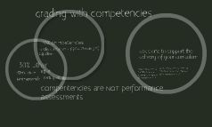 Competencies in the Classroom