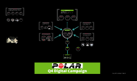 Copy of Polar - Q4 Digital Campaign