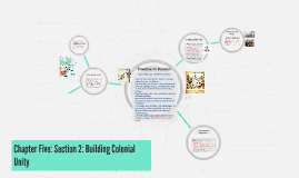 Chapter Five: Section 2: Building Colonial Unity