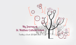 My Journey at St. Matthew Catholic School