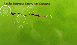 Reader Response Theory and Concepts