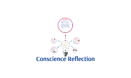 Conscience Reflection