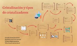 Copy of Cristalización y tipos de cristalizadores