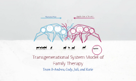 Copy of Copy of Transgenerational System Model of Family Therapy