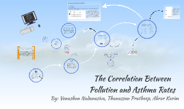 The Correlation Between Pollution and Asthma