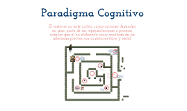 Copy of El Paradigma Cognoscitivista
